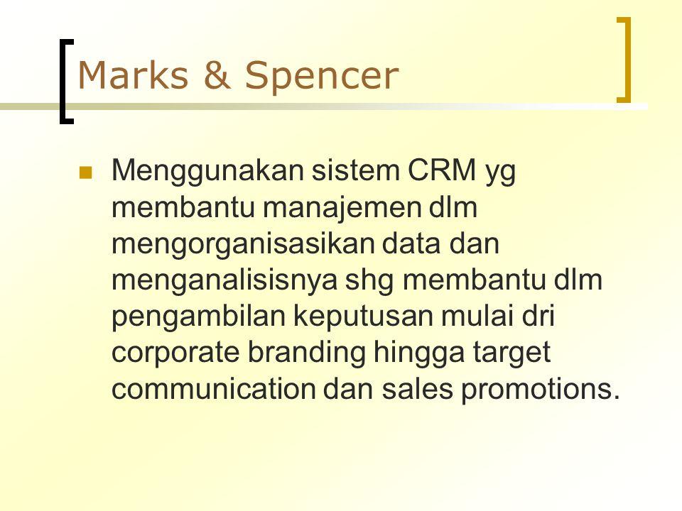 "Marks & Spencer Dikenal dgn ""Most Trusted Retailer"" yg memiliki customer database yg paling lengkap. Database berisi informasi ttg demografi dan pembe"