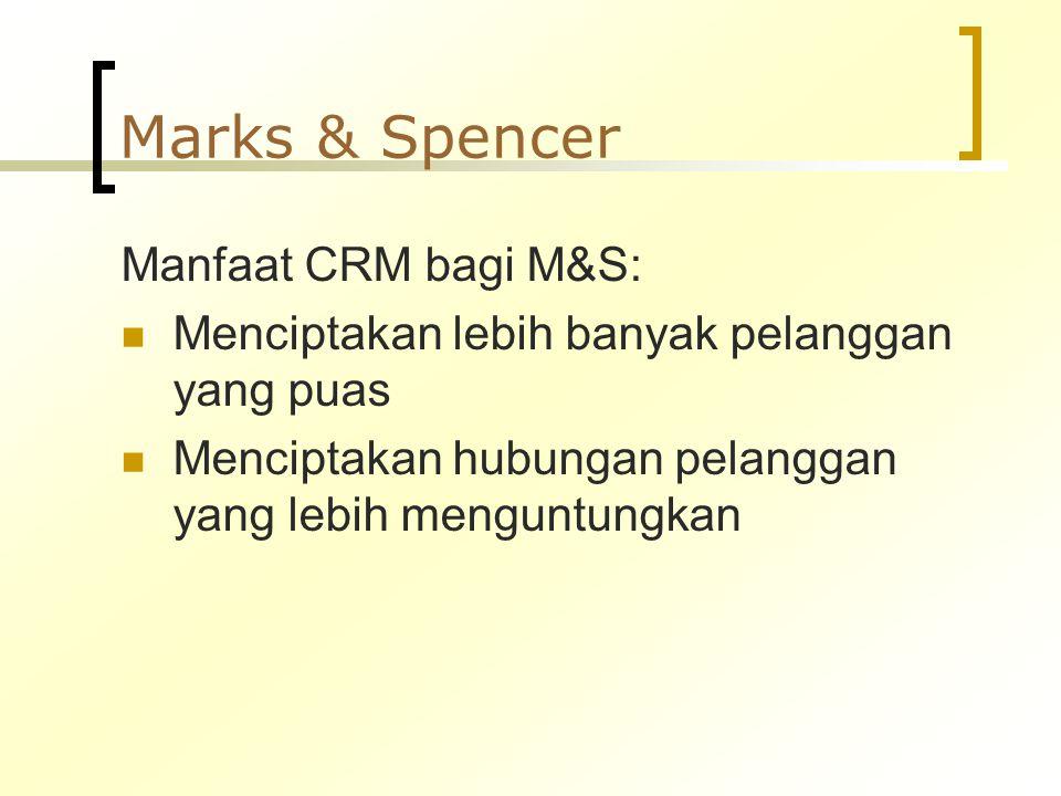 Marks & Spencer Dgn teridentifikasikannya siapa dan kapan pelanggan berbelanja, M&S dpt menyesuaikan ketersediaan produk dgn aktivitas pemasarannya. 