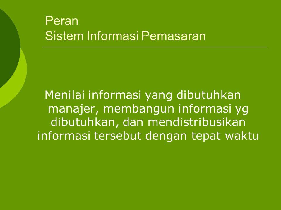 Sistem Informasi Pemasaran Orang, peralatan dan prosedur untuk mengumpulkan, menyortir, menganalisis, mengevaluasi, dan mendistribusikan informasi yan
