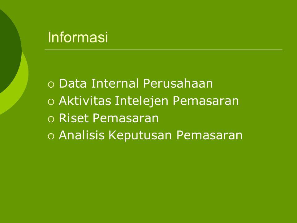 Peran Sistem Informasi Pemasaran Menilai informasi yang dibutuhkan manajer, membangun informasi yg dibutuhkan, dan mendistribusikan informasi tersebut