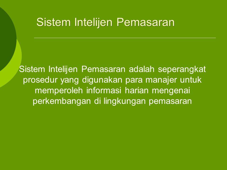 Informasi  Data Internal Perusahaan  Aktivitas Intelejen Pemasaran  Riset Pemasaran  Analisis Keputusan Pemasaran