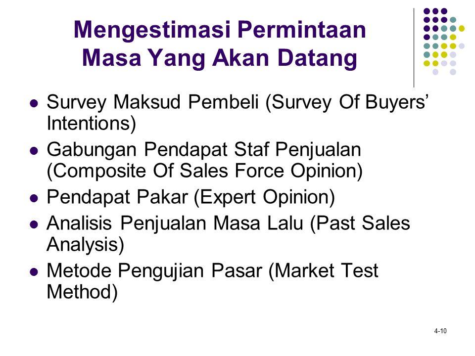 4-10 Mengestimasi Permintaan Masa Yang Akan Datang Survey Maksud Pembeli (Survey Of Buyers' Intentions) Gabungan Pendapat Staf Penjualan (Composite Of