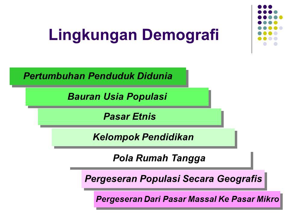 4-13 Lingkungan Demografi Pertumbuhan Penduduk Didunia Bauran Usia Populasi Pasar Etnis Pola Rumah Tangga Kelompok Pendidikan Pergeseran Populasi Seca