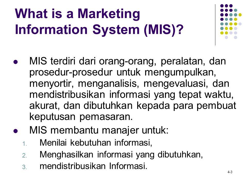 4-3 What is a Marketing Information System (MIS)? MIS terdiri dari orang-orang, peralatan, dan prosedur-prosedur untuk mengumpulkan, menyortir, mengan