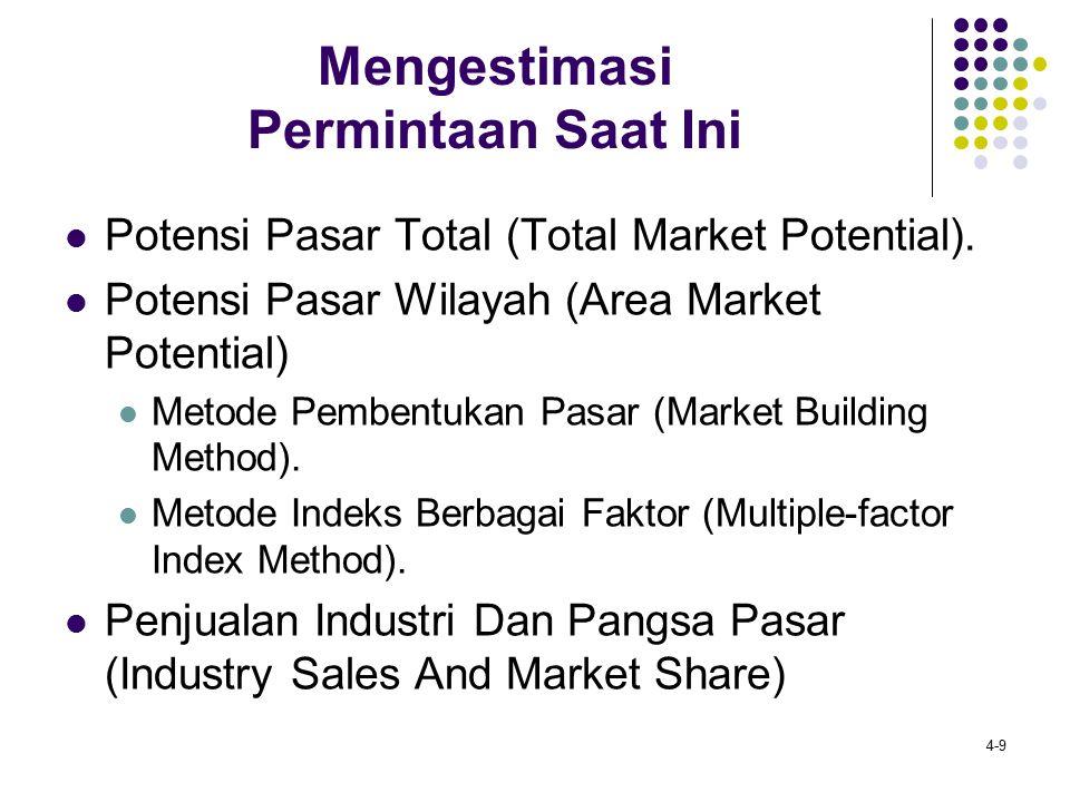 4-9 Mengestimasi Permintaan Saat Ini Potensi Pasar Total (Total Market Potential). Potensi Pasar Wilayah (Area Market Potential) Metode Pembentukan Pa