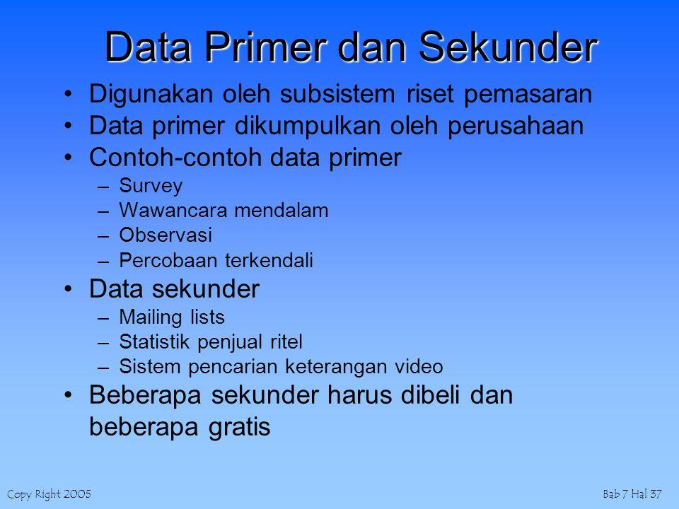 Copy Right 2005Bab 7 Hal 37 Data Primer dan Sekunder Data Primer dan Sekunder Digunakan oleh subsistem riset pemasaran Data primer dikumpulkan oleh perusahaan Contoh-contoh data primer –Survey –Wawancara mendalam –Observasi –Percobaan terkendali Data sekunder –Mailing lists –Statistik penjual ritel –Sistem pencarian keterangan video Beberapa sekunder harus dibeli dan beberapa gratis