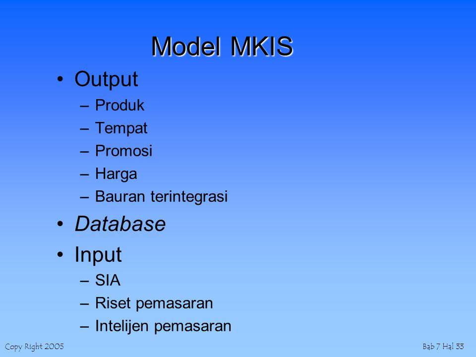 Copy Right 2005Bab 7 Hal 33 Model MKIS Output –Produk –Tempat –Promosi –Harga –Bauran terintegrasi Database Input –SIA –Riset pemasaran –Intelijen pemasaran