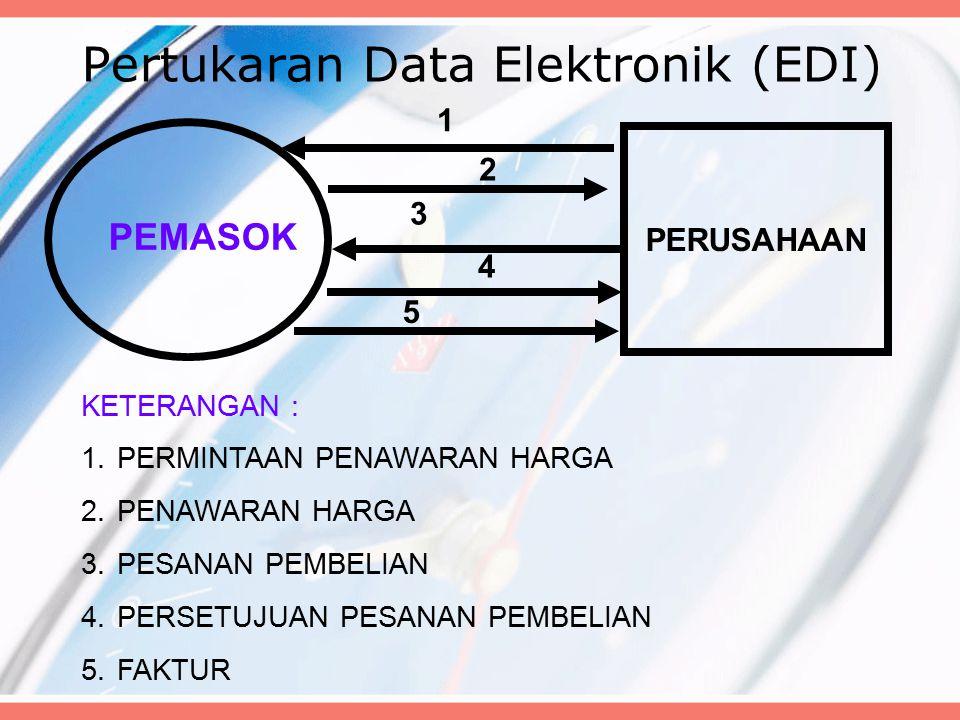 Pertukaran Data Elektronik (EDI) PEMASOK PERUSAHAAN 1 2 3 4 5 KETERANGAN : 1.PERMINTAAN PENAWARAN HARGA 2.PENAWARAN HARGA 3.PESANAN PEMBELIAN 4.PERSETUJUAN PESANAN PEMBELIAN 5.FAKTUR