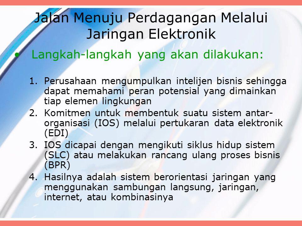 Jalan Menuju Perdagangan Melalui Jaringan Elektronik Langkah-langkah yang akan dilakukan: 1.Perusahaan mengumpulkan intelijen bisnis sehingga dapat me