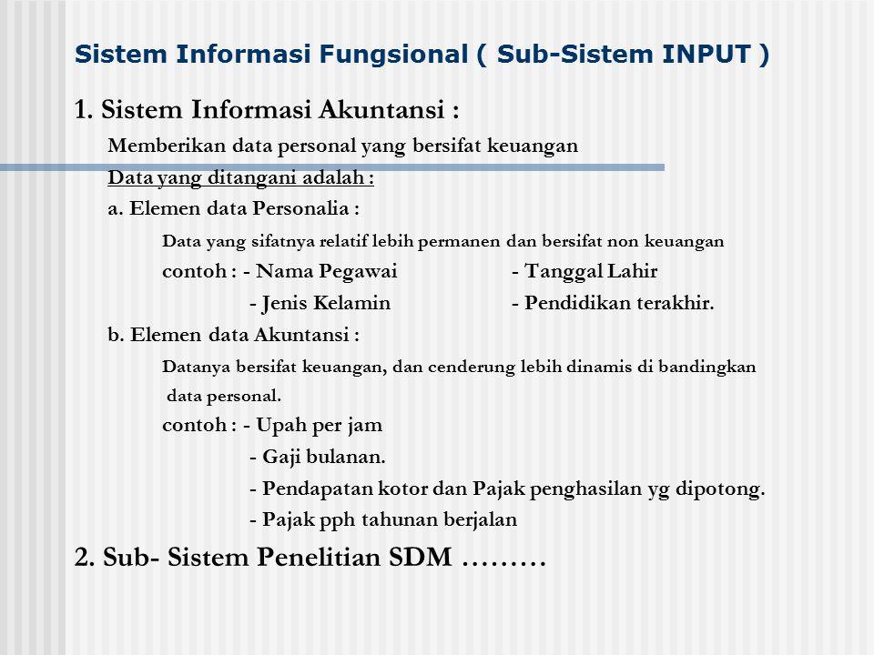 Sistem Informasi Fungsional ( Sub-Sistem INPUT ) 1. Sistem Informasi Akuntansi : Memberikan data personal yang bersifat keuangan Data yang ditangani a