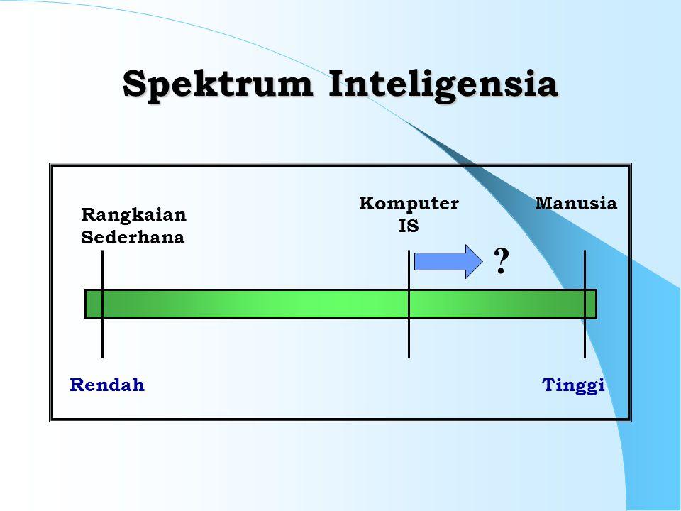 Spektrum Inteligensia Rangkaian Sederhana Komputer IS Manusia ? RendahTinggi