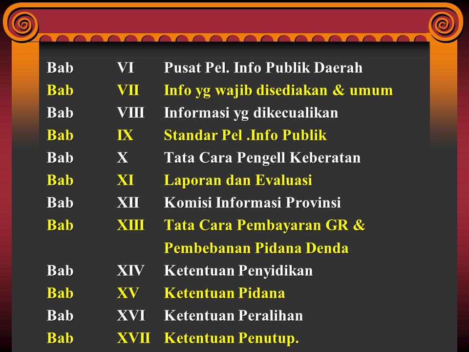 BabVIPusat Pel. Info Publik Daerah Bab VIIInfo yg wajib disediakan & umum Bab VIIIInformasi yg dikecualikan BabIXStandar Pel.Info Publik BabXTata Cara