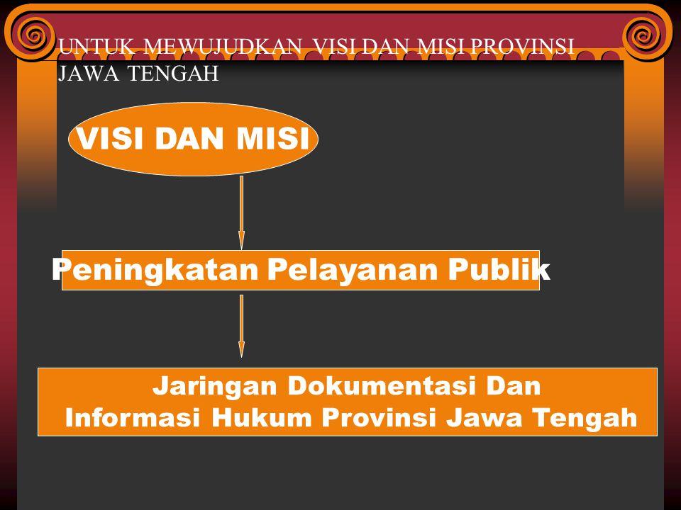 UNTUK MEWUJUDKAN VISI DAN MISI PROVINSI JAWA TENGAH VISI DAN MISI Peningkatan Pelayanan Publik Jaringan Dokumentasi Dan Informasi Hukum Provinsi Jawa
