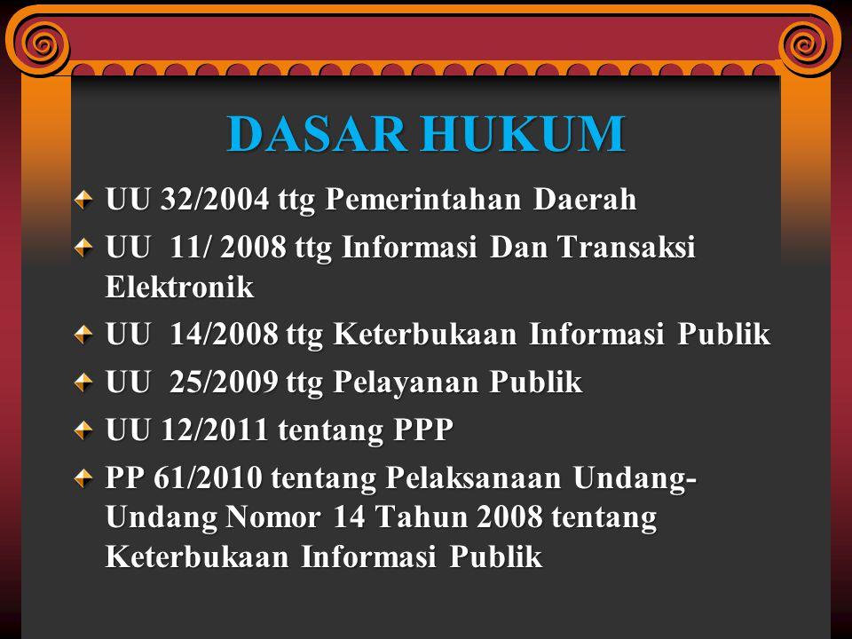 DASAR HUKUM UU 32/2004 ttg Pemerintahan Daerah UU 11/ 2008 ttg Informasi Dan Transaksi Elektronik UU 14/2008 ttg Keterbukaan Informasi Publik UU 25/20