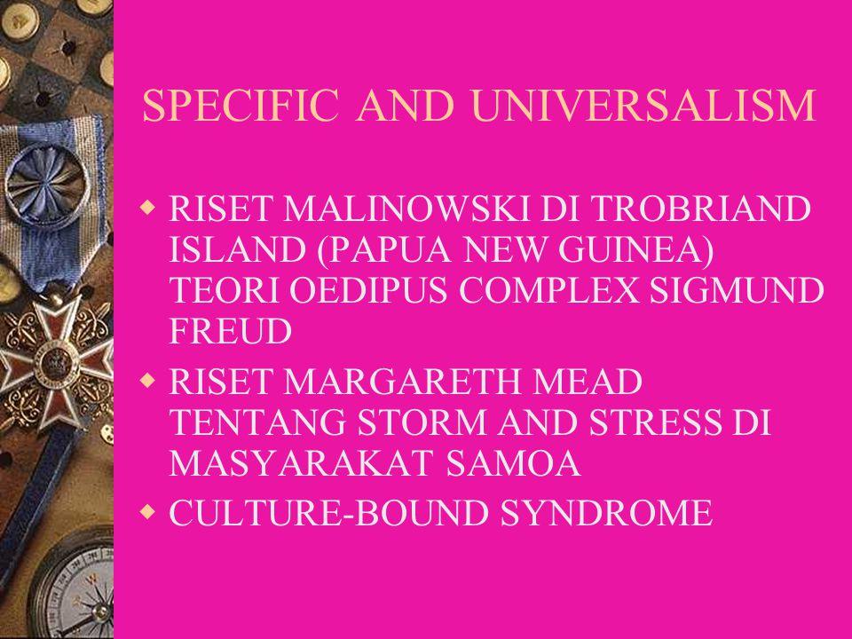 BIDANG KAJIAN PSIKOLOGI LINTAS BUDAYA  Peranan Kebudayaan pada Perilaku Manusia – Penelitian hugh Gordon  Pengujian Teori yang Dirumuskan dari Satu Kebudayaan pada Kebudayaan yang Lain – Tujuan: hukum perilaku yang universal – Konsep Storm & Stress – Konsep Pike Phonemik & Phonetik---Emik&Etik  KOMPARASI LINTAS BUDAYA  DINAMIKA LINTAS BUDAYA