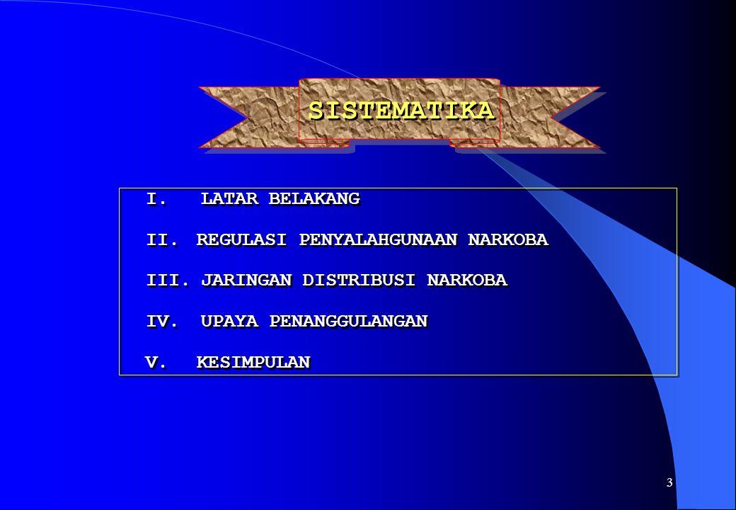 3 I.LATAR BELAKANG II.