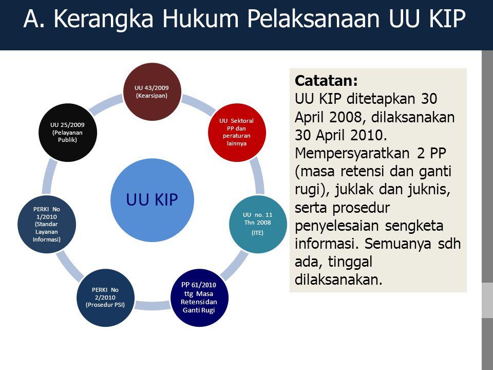 A. Kerangka Hukum Pelaksanaan UU KIP UU KIP UU 43/2009 (Kearsipan) UU Sektoral PP dan peraturan lainnya UU no. 11 Thn 2008 (ITE) PP 61/2010 ttg Masa R