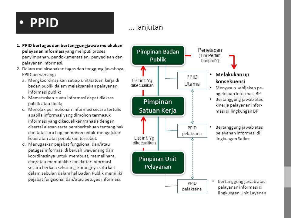 ...lanjutan PPID Bertanggung jawab atas pelayanan informasi di lingkungan Unit Layanan List inf.