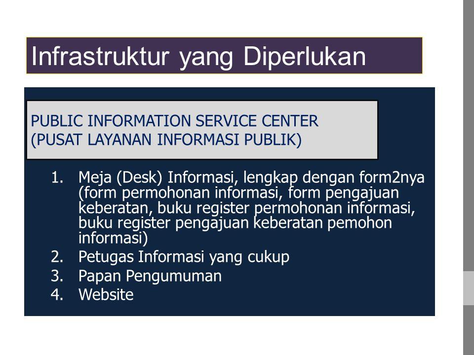 1.Meja (Desk) Informasi, lengkap dengan form2nya (form permohonan informasi, form pengajuan keberatan, buku register permohonan informasi, buku register pengajuan keberatan pemohon informasi) 2.Petugas Informasi yang cukup 3.Papan Pengumuman 4.Website Infrastruktur yang Diperlukan PUBLIC INFORMATION SERVICE CENTER (PUSAT LAYANAN INFORMASI PUBLIK)