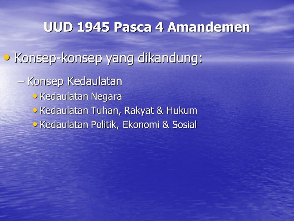 UUD 1945 Pasca 4 Amandemen Konsep-konsep yang dikandung: Konsep-konsep yang dikandung: –Konsep Kedaulatan Kedaulatan Negara Kedaulatan Negara Kedaulat