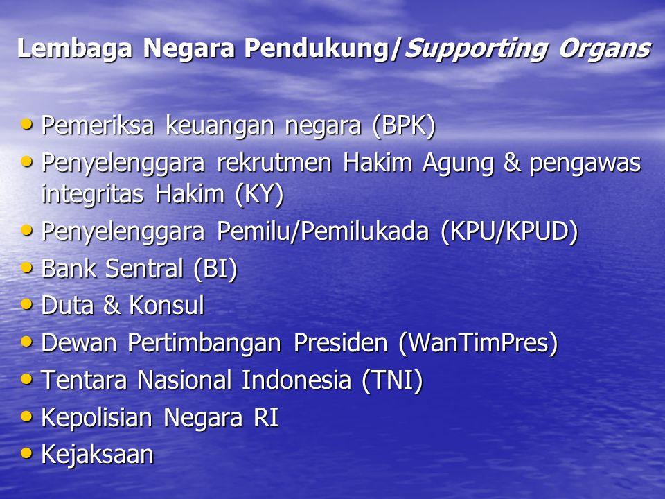 Lembaga Negara Pendukung/Supporting Organs Pemeriksa keuangan negara (BPK) Pemeriksa keuangan negara (BPK) Penyelenggara rekrutmen Hakim Agung & penga