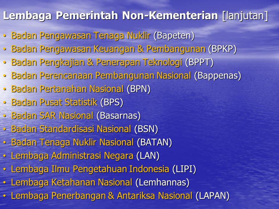 Lembaga Pemerintah Non-Kementerian [lanjutan] Badan Pengawasan Tenaga Nuklir (Bapeten) Badan Pengawasan Tenaga Nuklir (Bapeten) Badan Pengawasan Keuan