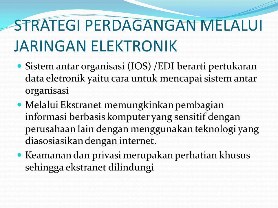 STRATEGI PERDAGANGAN MELALUI JARINGAN ELEKTRONIK Sistem antar organisasi (IOS) /EDI berarti pertukaran data eletronik yaitu cara untuk mencapai sistem