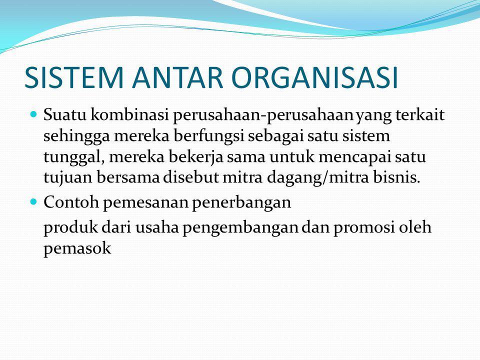 SISTEM ANTAR ORGANISASI Suatu kombinasi perusahaan-perusahaan yang terkait sehingga mereka berfungsi sebagai satu sistem tunggal, mereka bekerja sama