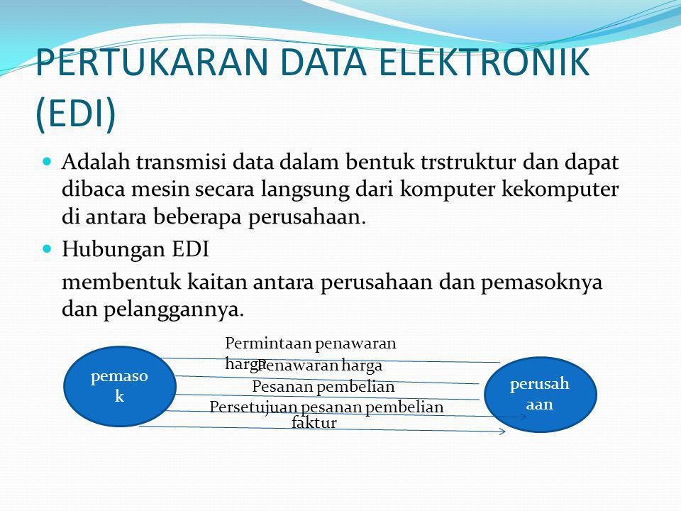 PERTUKARAN DATA ELEKTRONIK (EDI) Adalah transmisi data dalam bentuk trstruktur dan dapat dibaca mesin secara langsung dari komputer kekomputer di anta
