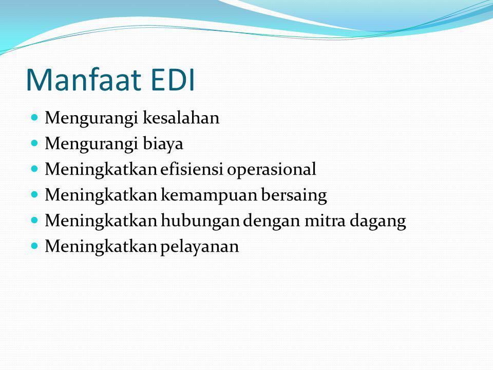 Manfaat EDI Mengurangi kesalahan Mengurangi biaya Meningkatkan efisiensi operasional Meningkatkan kemampuan bersaing Meningkatkan hubungan dengan mitr