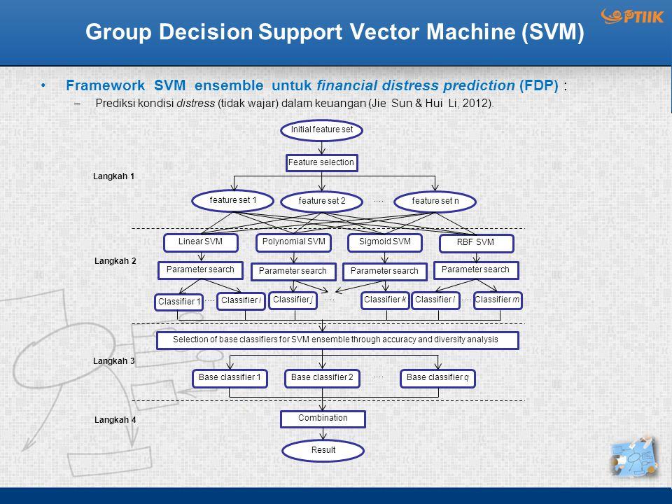 Group Decision Support Vector Machine (SVM) Framework SVM ensemble untuk financial distress prediction (FDP) : –Prediksi kondisi distress (tidak wajar