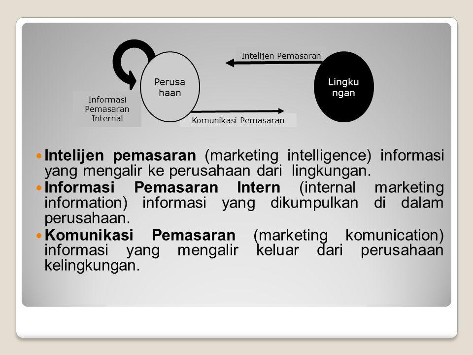 Informasi Pemasaran Internal Komunikasi Pemasaran Intelijen Pemasaran Intelijen pemasaran (marketing intelligence) informasi yang mengalir ke perusahaan dari lingkungan.