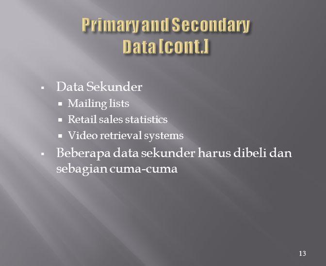  Data Sekunder  Mailing lists  Retail sales statistics  Video retrieval systems  Beberapa data sekunder harus dibeli dan sebagian cuma-cuma 13