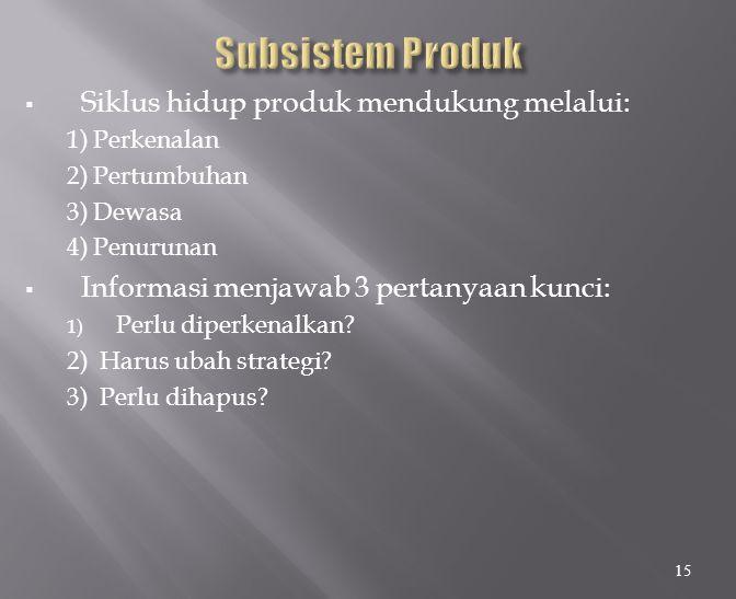  Siklus hidup produk mendukung melalui: 1) Perkenalan 2) Pertumbuhan 3) Dewasa 4) Penurunan  Informasi menjawab 3 pertanyaan kunci: 1) Perlu diperke