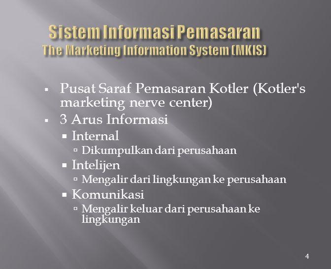  Pusat Saraf Pemasaran Kotler (Kotler s marketing nerve center)  3 Arus Informasi  Internal  Dikumpulkan dari perusahaan  Intelijen  Mengalir dari lingkungan ke perusahaan  Komunikasi  Mengalir keluar dari perusahaan ke lingkungan 4