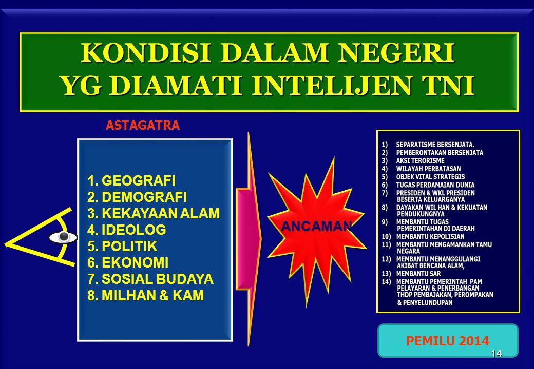 KONDISI DALAM NEGERI YG DIAMATI INTELIJEN TNI ANCAMAN 1.GEOGRAFI 2.DEMOGRAFI 3.KEKAYAAN ALAM 4.IDEOLOG 5.POLITIK 6.EKONOMI 7.SOSIAL BUDAYA 8.MILHAN &