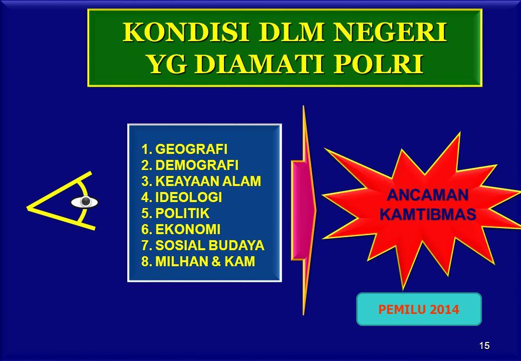 KONDISI DLM NEGERI YG DIAMATI POLRI ANCAMANKAMTIBMAS 1.GEOGRAFI 2.DEMOGRAFI 3.KEAYAAN ALAM 4.IDEOLOGI 5.POLITIK 6.EKONOMI 7.SOSIAL BUDAYA 8.MILHAN & KAM PEMILU 2014 15