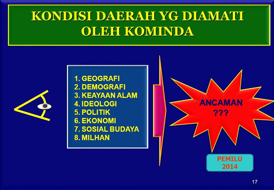 KONDISI DAERAH YG DIAMATI OLEH KOMINDA ANCAMAN??? 1.GEOGRAFI 2.DEMOGRAFI 3.KEAYAAN ALAM 4.IDEOLOGI 5.POLITIK 6.EKONOMI 7.SOSIAL BUDAYA 8.MILHAN PEMILU