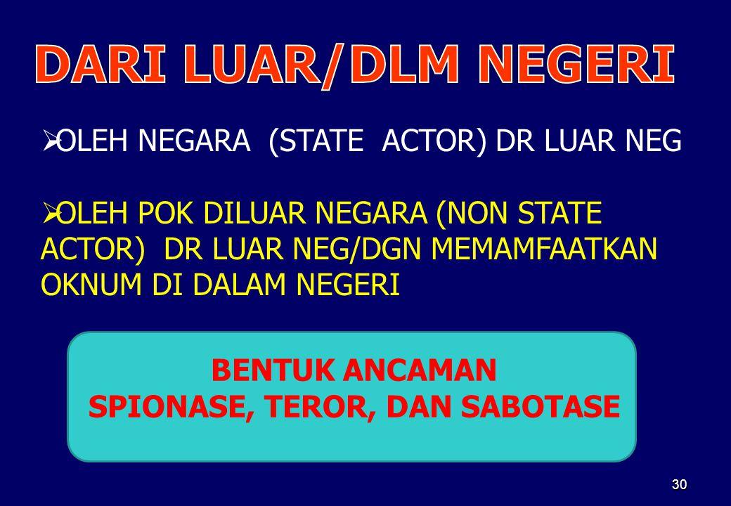  OLEH NEGARA (STATE ACTOR) DR LUAR NEG  OLEH POK DILUAR NEGARA (NON STATE ACTOR) DR LUAR NEG/DGN MEMAMFAATKAN OKNUM DI DALAM NEGERI BENTUK ANCAMAN S