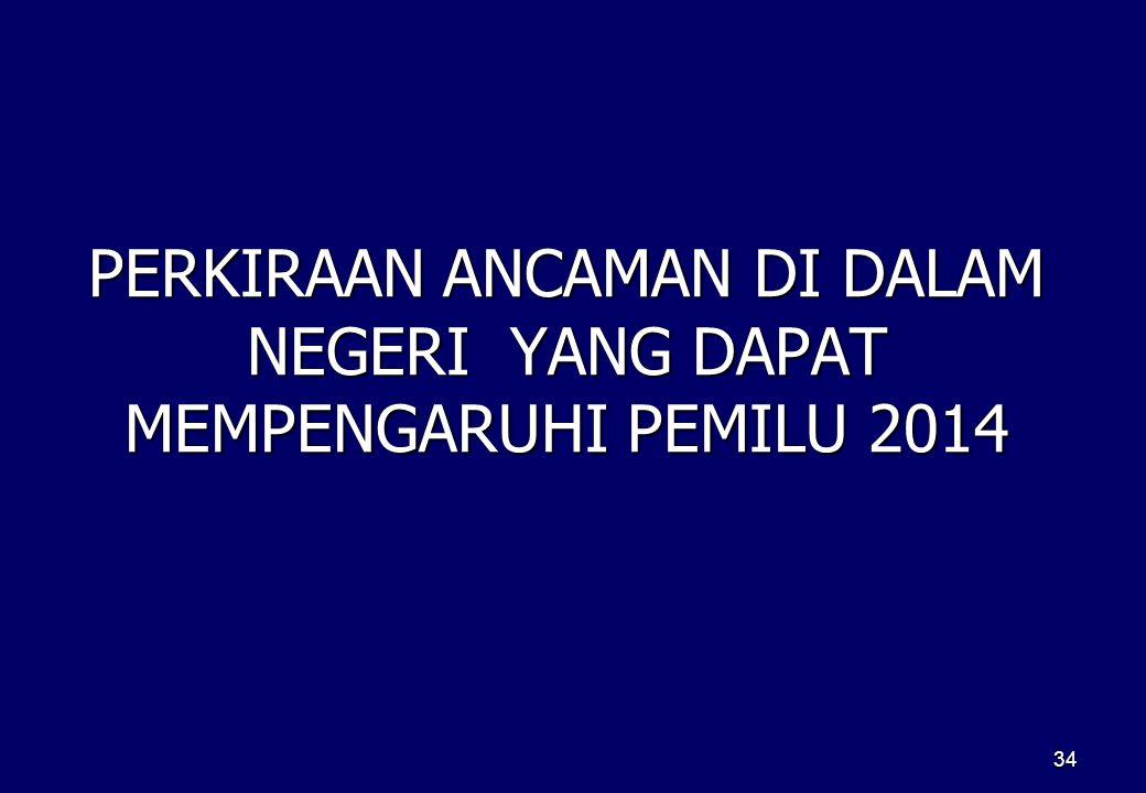 PERKIRAAN ANCAMAN DI DALAM NEGERI YANG DAPAT MEMPENGARUHI PEMILU 2014 34