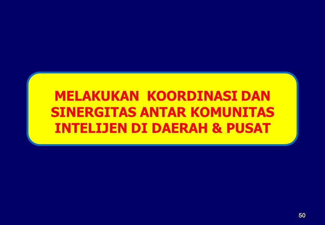 MELAKUKAN KOORDINASI DAN SINERGITAS ANTAR KOMUNITAS INTELIJEN DI DAERAH & PUSAT 50