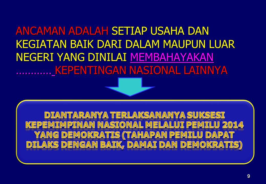 Pasal 7 ayat 2 UU RI NO 3 THN 2002 TENTANG PERTAHANAN NEGARA Sistem pertahanan Negara dalam menghadapi ancaman militer menempatkan Tentara Nasional Indonesia sebagai komponen utama dengan didukung oleh komponen cadangan dan komponen pendukung.