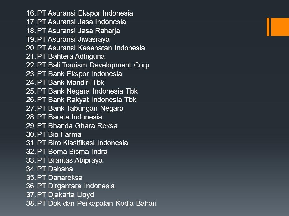 16.PT Asuransi Ekspor Indonesia 17.PT Asuransi Jasa Indonesia 18.PT Asuransi Jasa Raharja 19.PT Asuransi Jiwasraya 20.PT Asuransi Kesehatan Indonesia