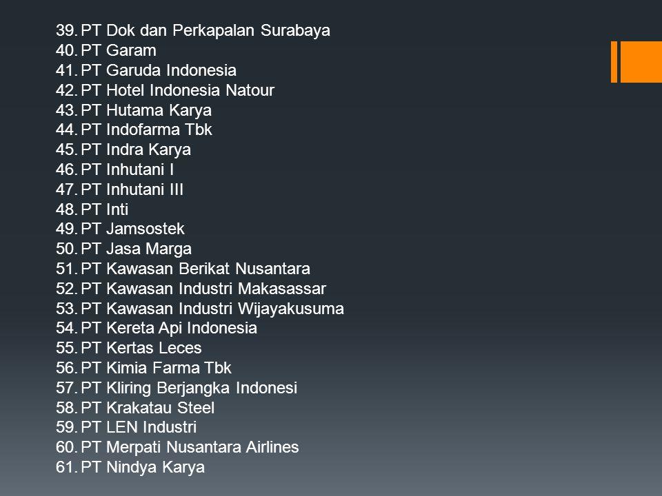 39.PT Dok dan Perkapalan Surabaya 40.PT Garam 41.PT Garuda Indonesia 42.PT Hotel Indonesia Natour 43.PT Hutama Karya 44.PT Indofarma Tbk 45.PT Indra K