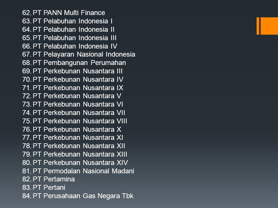 62.PT PANN Multi Finance 63.PT Pelabuhan Indonesia I 64.PT Pelabuhan Indonesia II 65.PT Pelabuhan Indonesia III 66.PT Pelabuhan Indonesia IV 67.PT Pel
