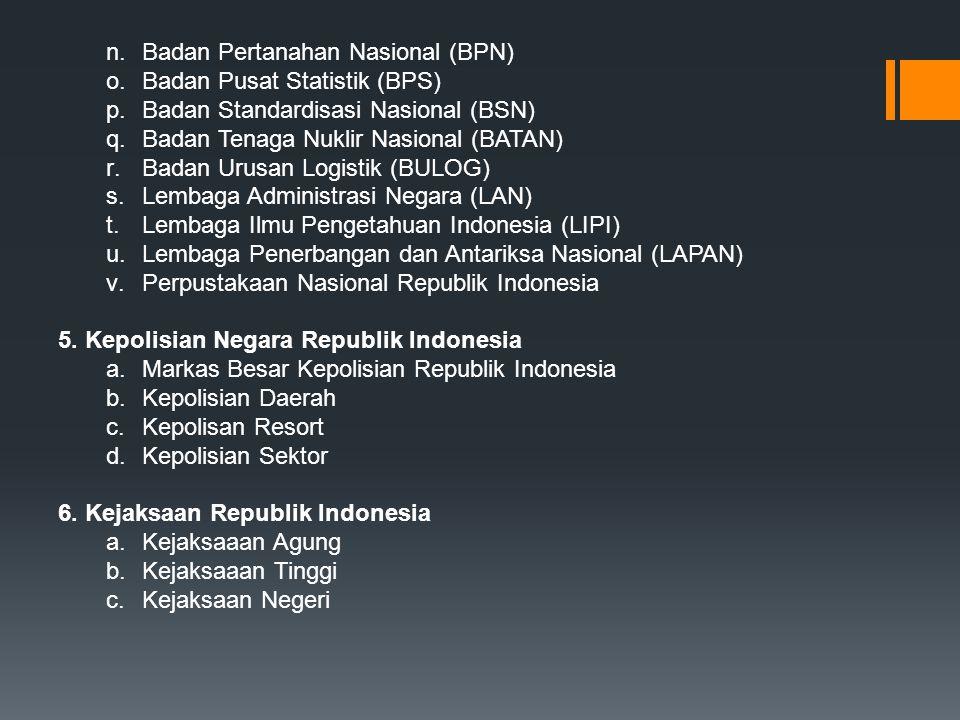n.Badan Pertanahan Nasional (BPN) o.Badan Pusat Statistik (BPS) p.Badan Standardisasi Nasional (BSN) q.Badan Tenaga Nuklir Nasional (BATAN) r.Badan Ur