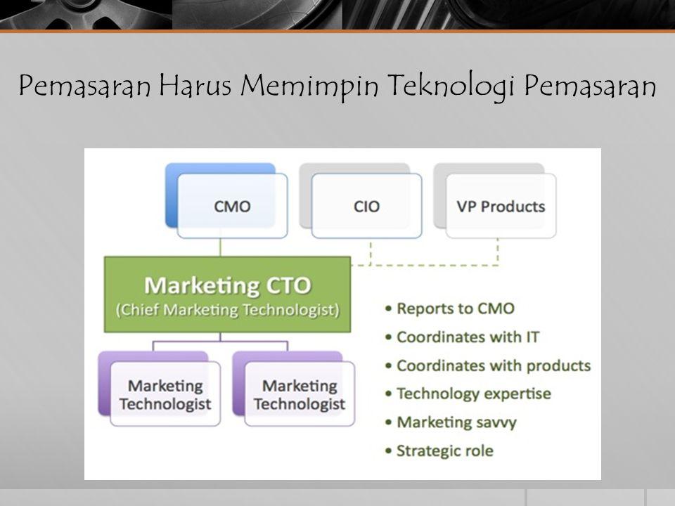 Pemasaran Harus Memimpin Teknologi Pemasaran
