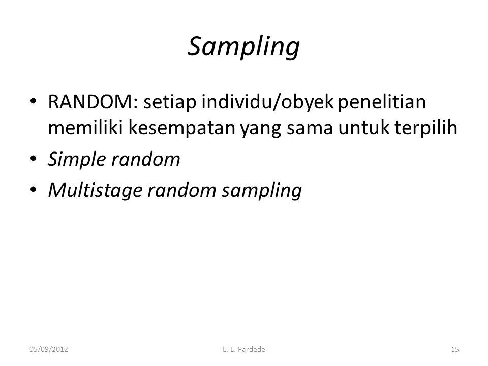 Sampling RANDOM: setiap individu/obyek penelitian memiliki kesempatan yang sama untuk terpilih Simple random Multistage random sampling 05/09/201215E.