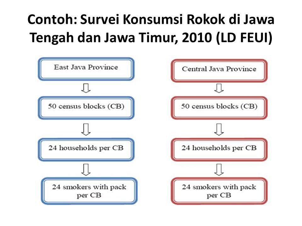 Contoh: Survei Konsumsi Rokok di Jawa Tengah dan Jawa Timur, 2010 (LD FEUI)
