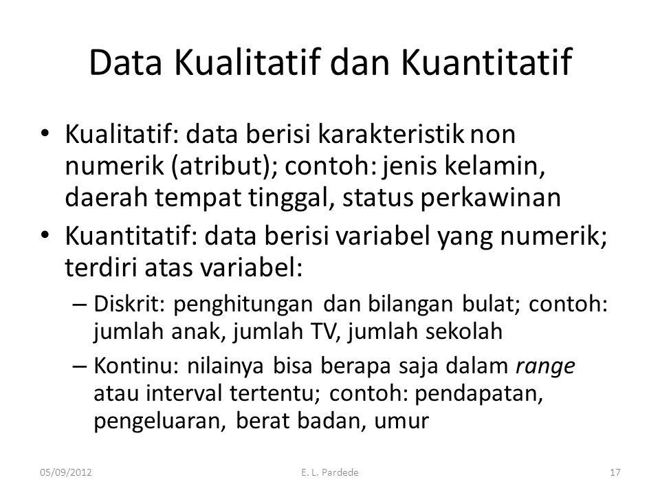 Data Kualitatif dan Kuantitatif Kualitatif: data berisi karakteristik non numerik (atribut); contoh: jenis kelamin, daerah tempat tinggal, status perk